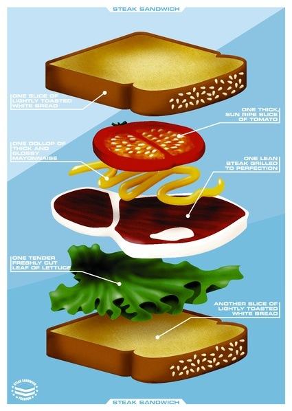 000steaksandwich.jpg