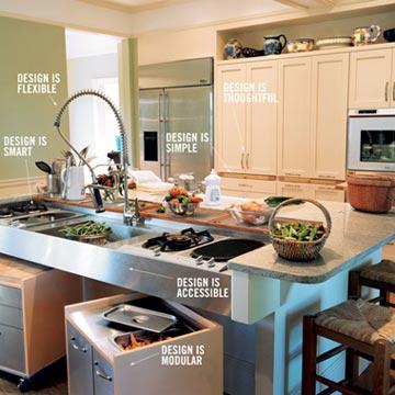 the universal kitchen – we make money not art